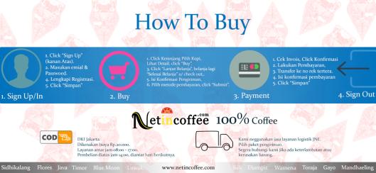www.netincoffee.com